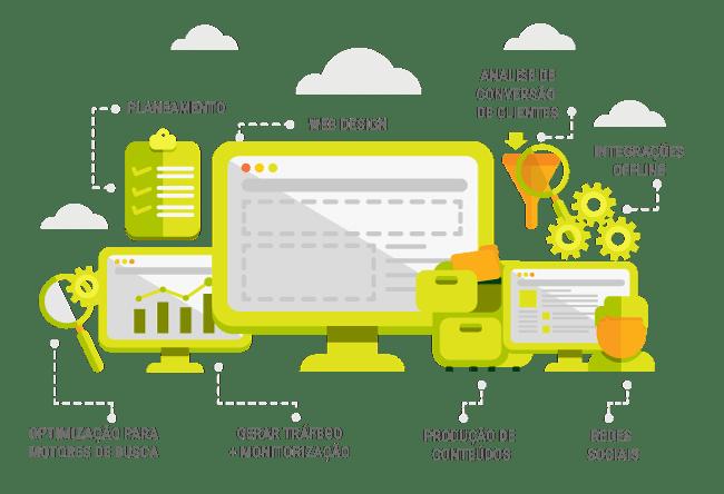 euDigital a agência de marketing digital que precisa