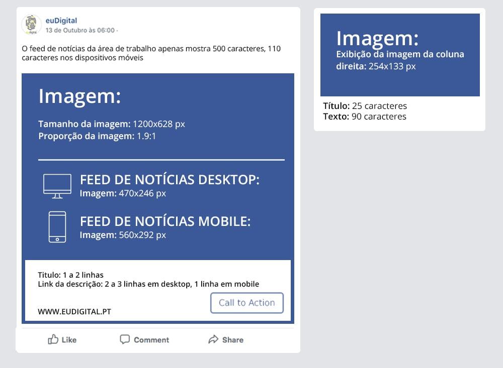 dimensões facebook